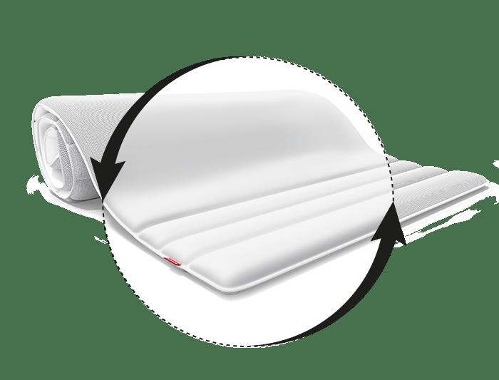 W centrum uwagi znajduje się miękka strona Ochraniacz na materac Topper BODYGUARD wykonana z bawełnianego snu. Wokół niej znajdują się dwie strzałki, które symbolizują wszechstronność różnych zakrytych stron.