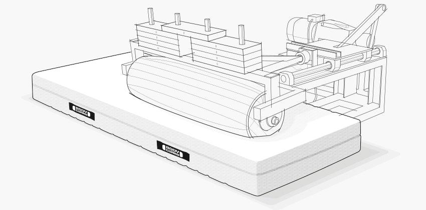 Ilustracja: Wytrzymałość materaca BODYGUARD jest testowana za pomocą dużej maszyny do walcowania.