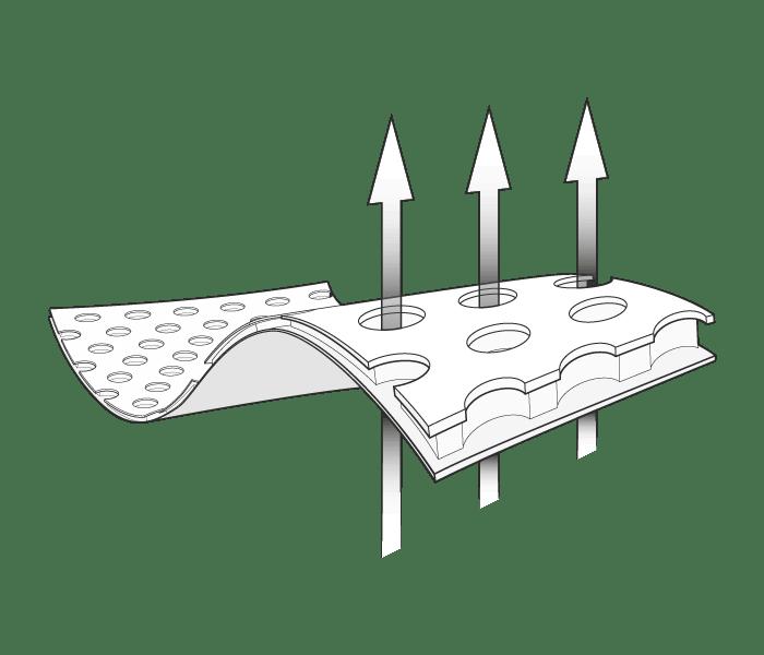 Ilustracja: Przez porowatą strukturę wygiętego pokrowca funkcjonalnego HyBreeze przechodzą trzy pionowe strzałki, które symbolizują jego oddychalność.
