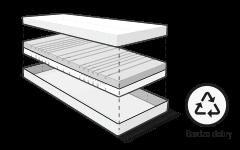 Ilustracja: Wypełnienie materaca unosi się między dwoma połówkami otwartego pokrowca funkcjonalnego HyBreeze i symbolizuje segregację materiałów do utylizacji.