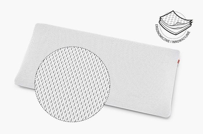 Poduszka BODYGUARD Plus w powiększeniu, gdzie widać strukturę pokrowca funkcjonalnego HyBreeze. Obok zamieszczono napis: ergonomicznie i innowacyjnie.