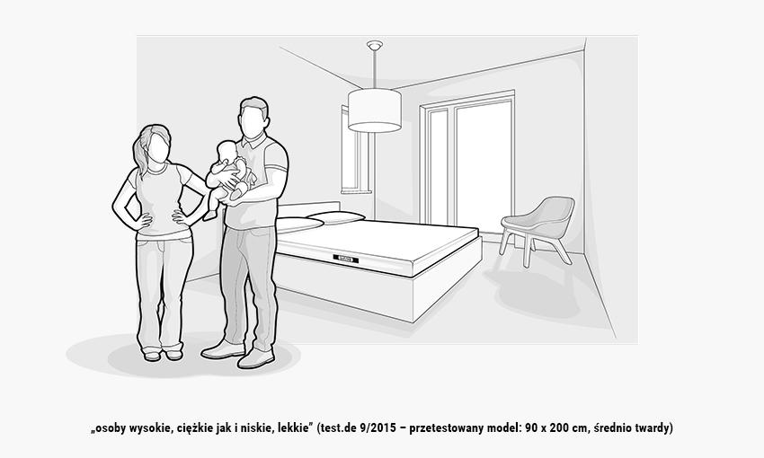 https://cdn.bett1.pl/media/wysiwyg/bett1_HEIA_Slider_Bodyguard_Matratze_Illustration_PL_02.jpg?q=100