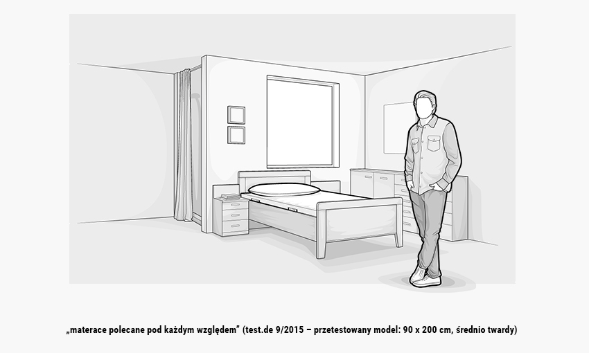 https://cdn.bett1.pl/media/wysiwyg/bett1_HEIA_Slider_Bodyguard_Matratze_Illustration_PL_03.jpg?q=100