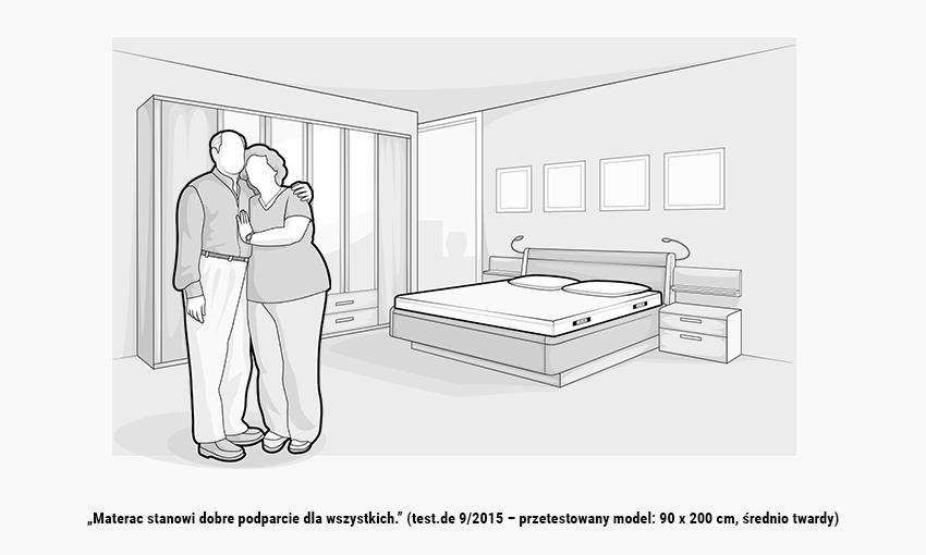 https://cdn.bett1.pl/media/wysiwyg/bett1_HEIA_Slider_Bodyguard_Matratze_Illustration_PL_04.jpg?q=100