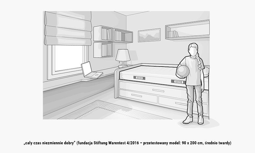 https://cdn.bett1.pl/media/wysiwyg/bett1_HEIA_Slider_Bodyguard_Matratze_Illustration_PL_05.jpg?q=100