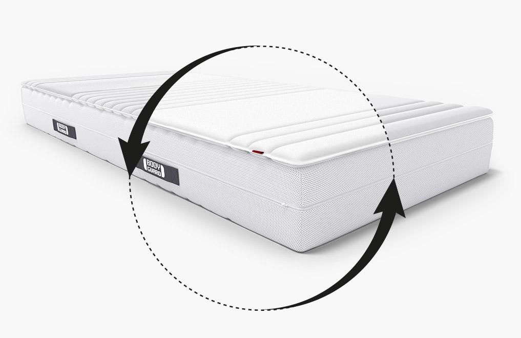 Ochraniacz na materac Topper BODYGUARD przylega częściowo do materaca BODYGUARD, dzięki czemu widoczne są oba materiały pokrowca.